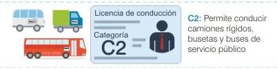 licencia-c2-para-que-sirve